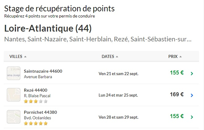 permis a points nancy